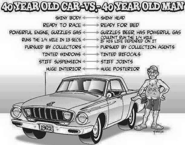 Can Any Oldtimers Relate to This? | For E Bodies Only Mopar