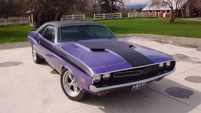 Spokane Craigslist Cars And Trucks By Dealer - GeloManias