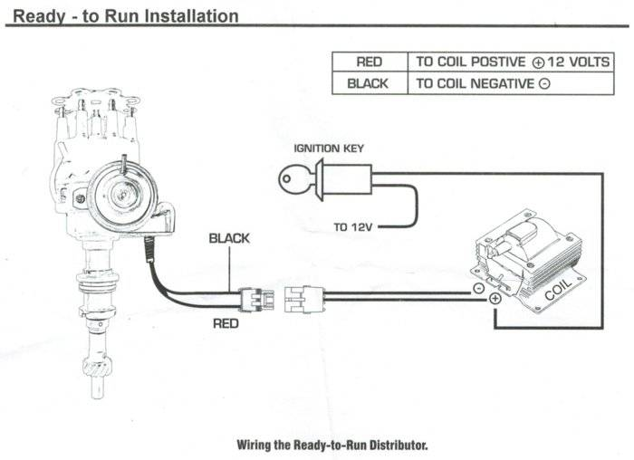 12v Ignition Switched Wire
