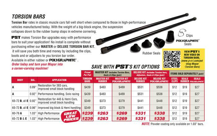 Performance Torsion Bar Kits Now available | For E Bodies